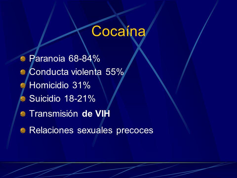 Cocaína Paranoia 68-84% Conducta violenta 55% Homicidio 31%