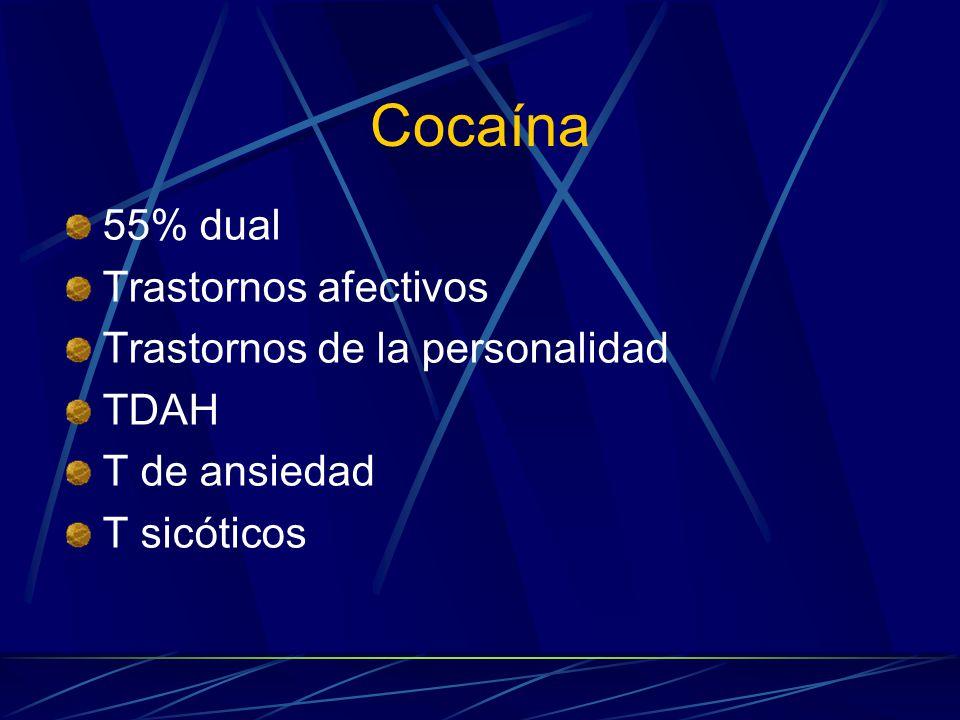 Cocaína 55% dual Trastornos afectivos Trastornos de la personalidad
