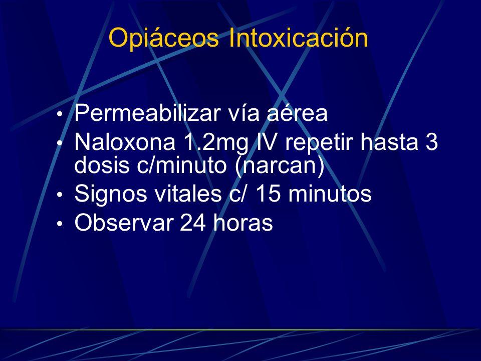 Opiáceos Intoxicación