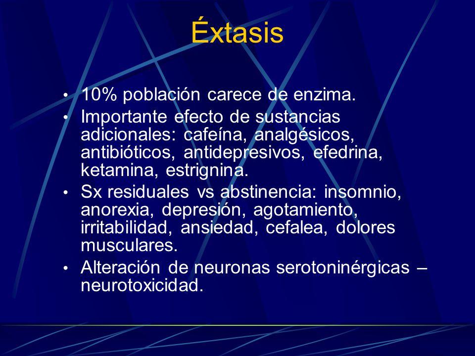 Éxtasis 10% población carece de enzima.