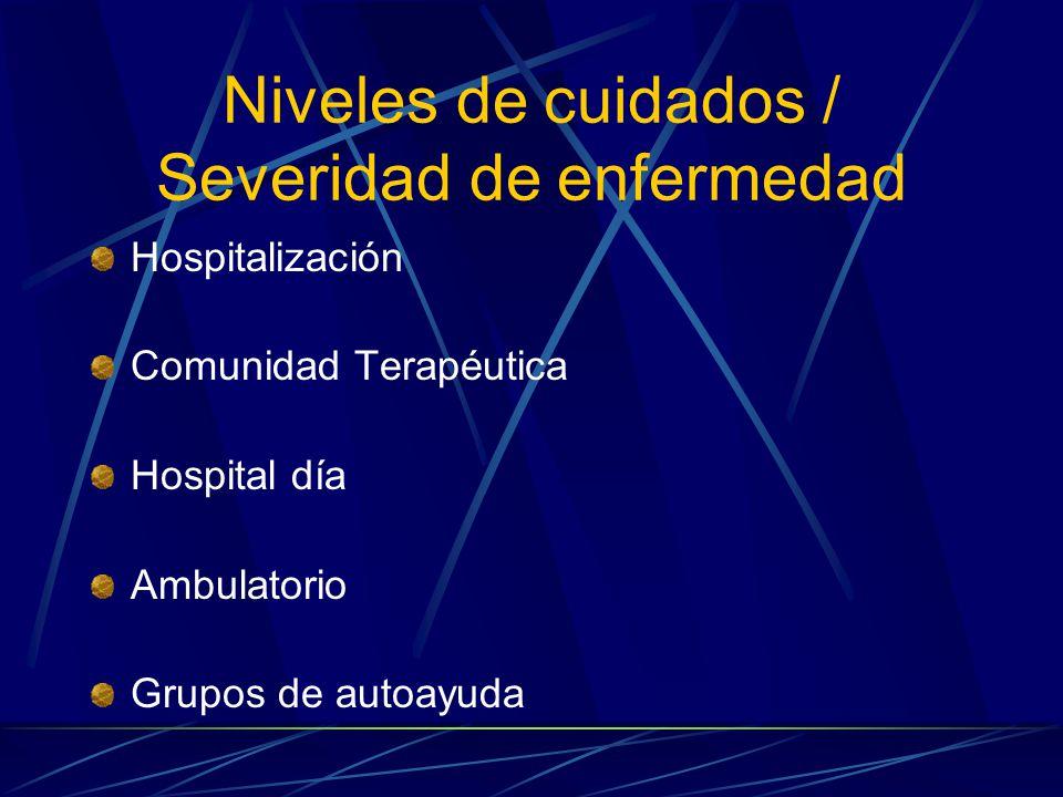 Niveles de cuidados / Severidad de enfermedad