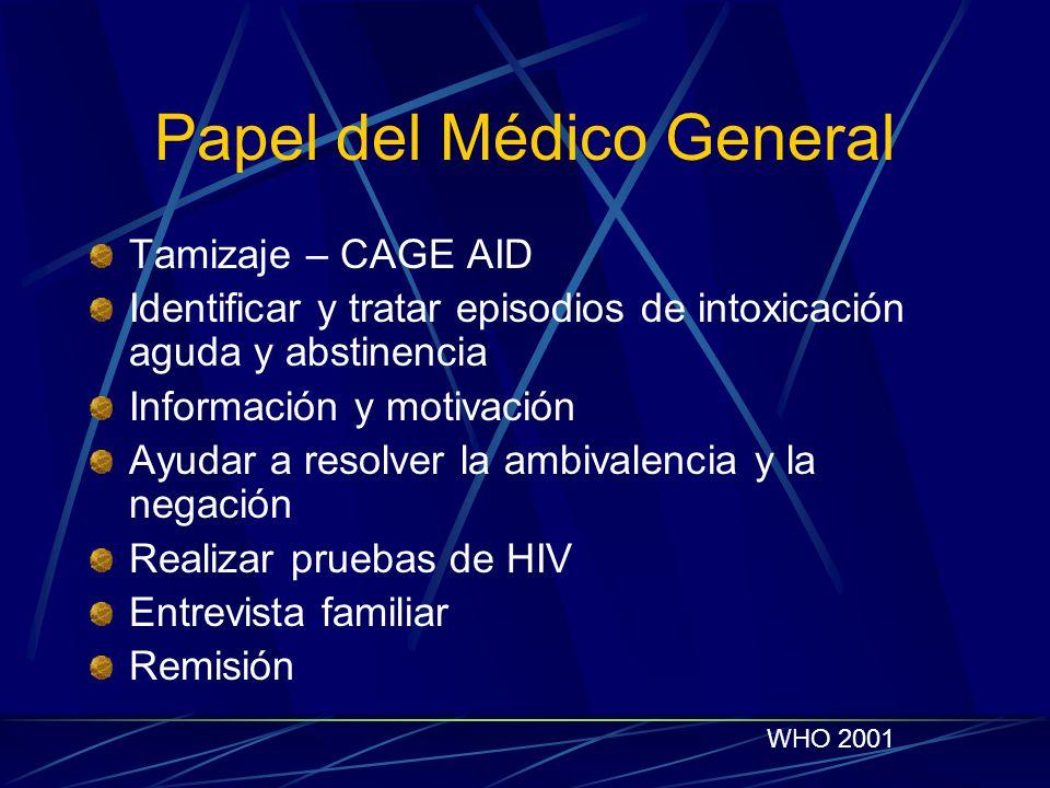 Papel del Médico General