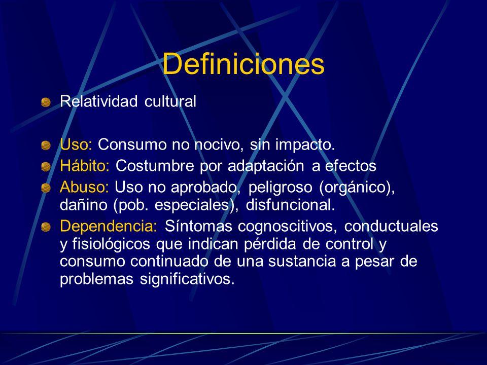 Definiciones Relatividad cultural Uso: Consumo no nocivo, sin impacto.