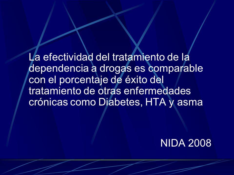 La efectividad del tratamiento de la dependencia a drogas es comparable con el porcentaje de éxito del tratamiento de otras enfermedades crónicas como Diabetes, HTA y asma