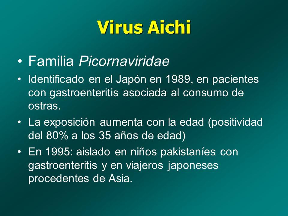 Virus Aichi Familia Picornaviridae