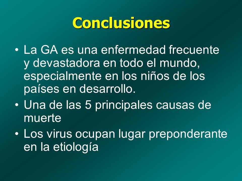 Conclusiones La GA es una enfermedad frecuente y devastadora en todo el mundo, especialmente en los niños de los países en desarrollo.
