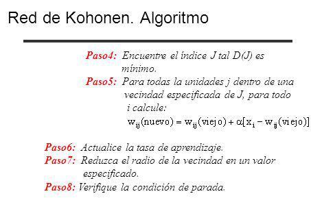Red de Kohonen. Algoritmo