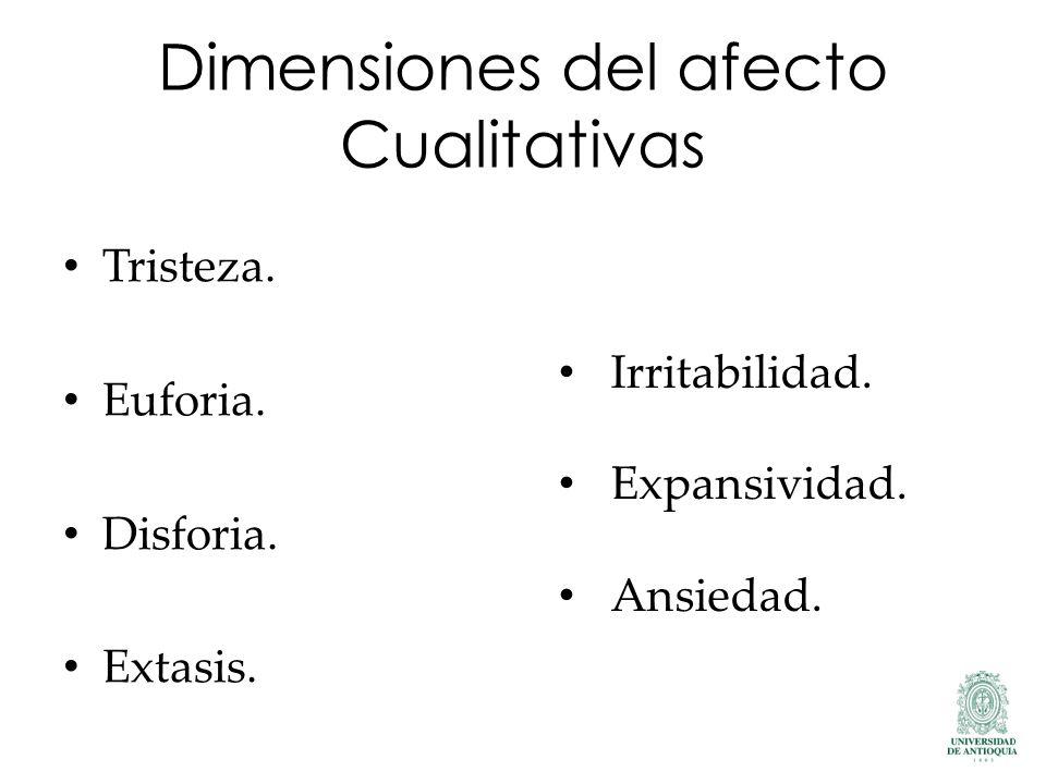 Dimensiones del afecto Cualitativas