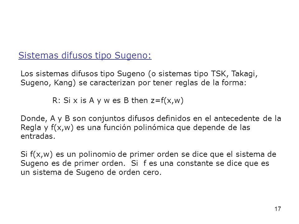 Sistemas difusos tipo Sugeno: