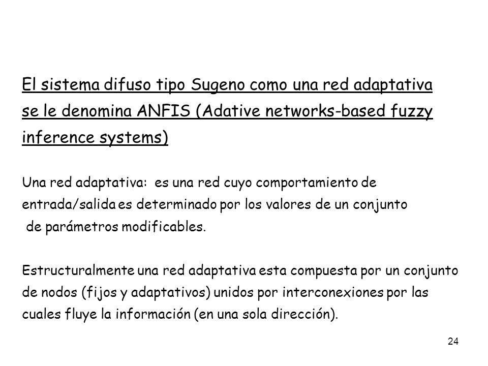 El sistema difuso tipo Sugeno como una red adaptativa