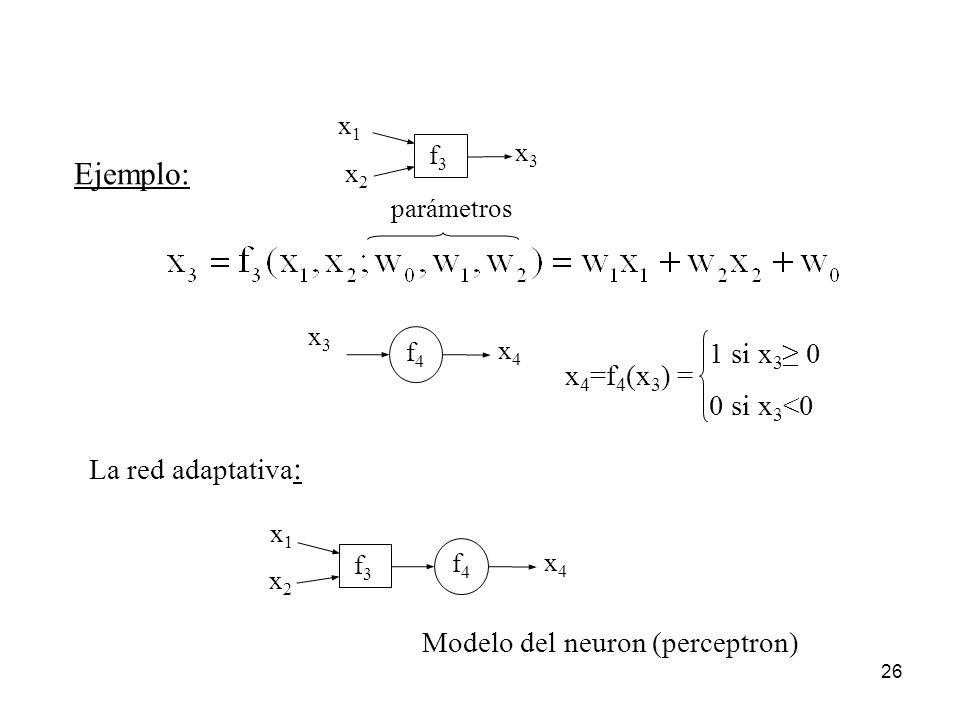 Ejemplo: 1 si x3≥ 0 x4=f4(x3) = 0 si x3<0 La red adaptativa: