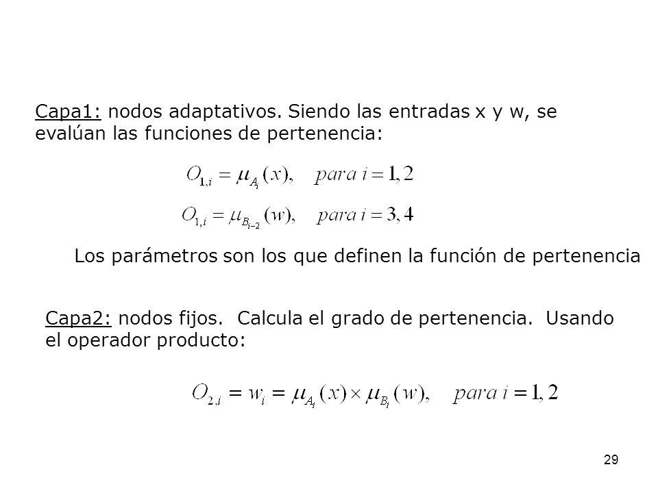 Capa1: nodos adaptativos. Siendo las entradas x y w, se