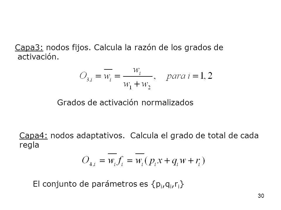 Capa3: nodos fijos. Calcula la razón de los grados de