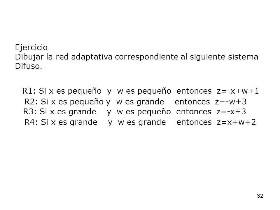 R2: Si x es pequeño y w es grande entonces z=-w+3