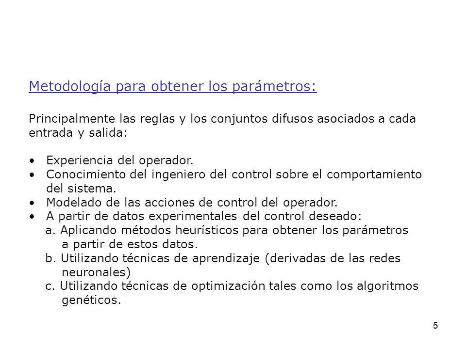 Metodología para obtener los parámetros: