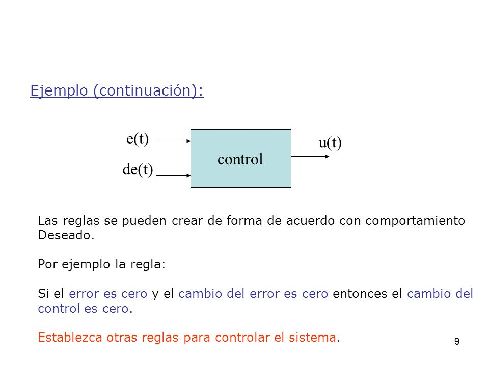 e(t) u(t) control de(t) Ejemplo (continuación):