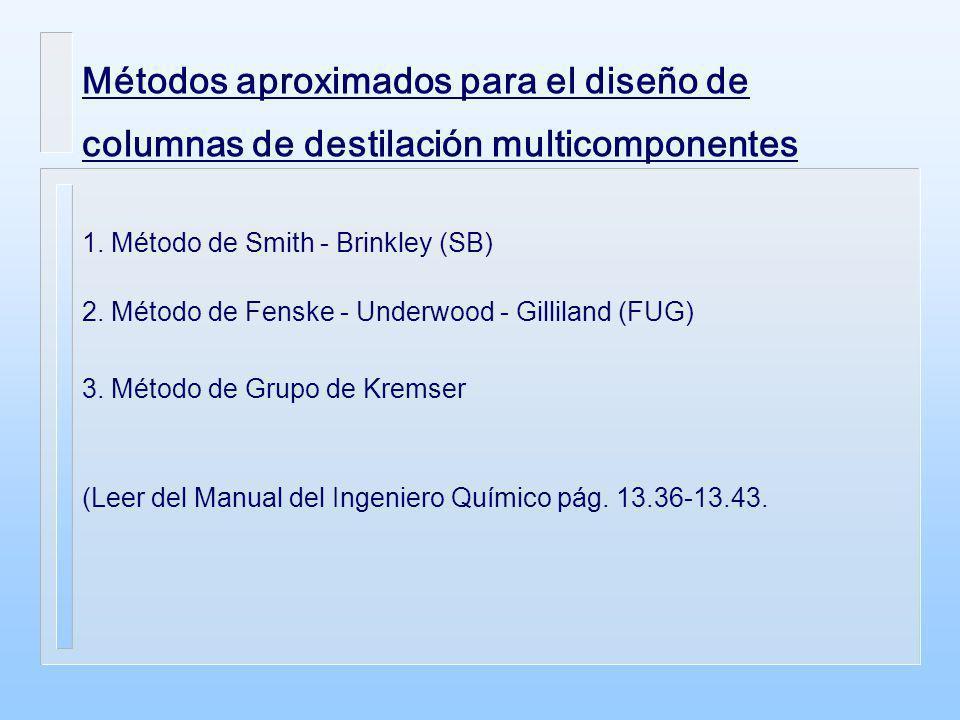 Métodos aproximados para el diseño de columnas de destilación multicomponentes