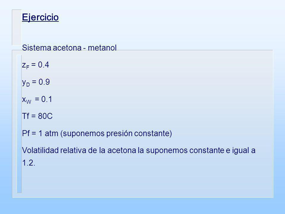 Ejercicio Sistema acetona - metanol zF = 0.4 yD = 0.9 xW = 0.1