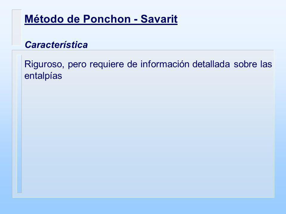 Método de Ponchon - Savarit