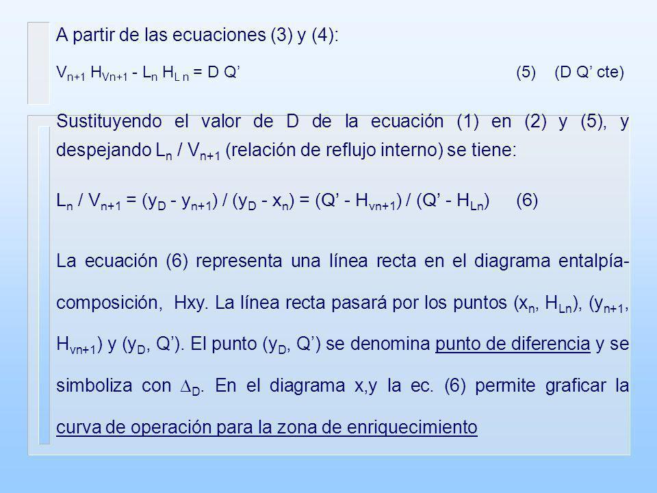 A partir de las ecuaciones (3) y (4):