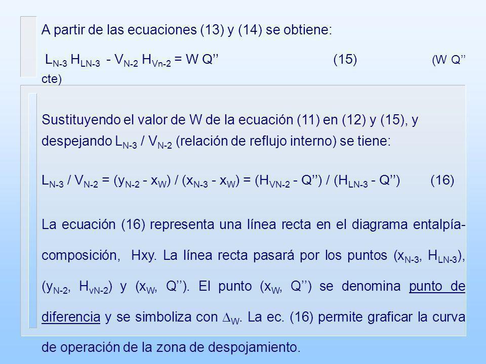 A partir de las ecuaciones (13) y (14) se obtiene:
