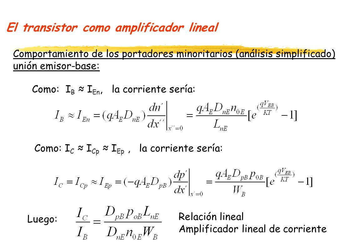 El transistor como amplificador lineal