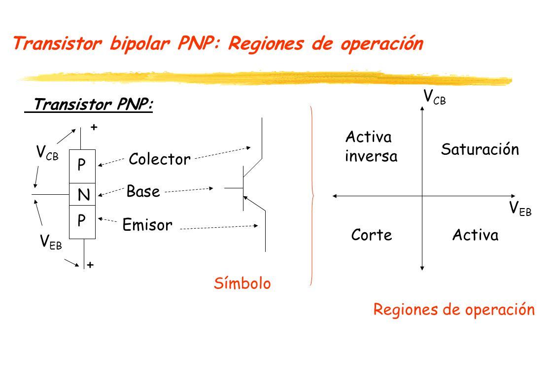 Transistor bipolar PNP: Regiones de operación