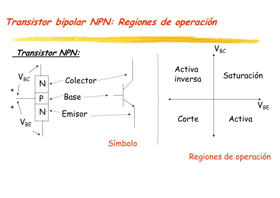 Transistor bipolar NPN: Regiones de operación