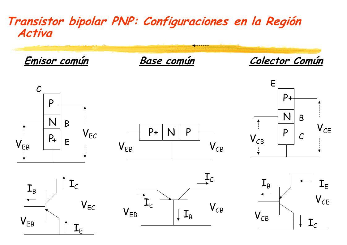Transistor bipolar PNP: Configuraciones en la Región Activa