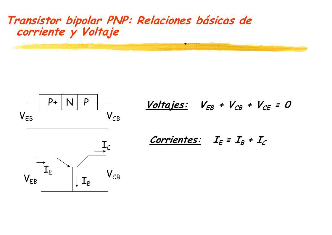 Transistor bipolar PNP: Relaciones básicas de corriente y Voltaje