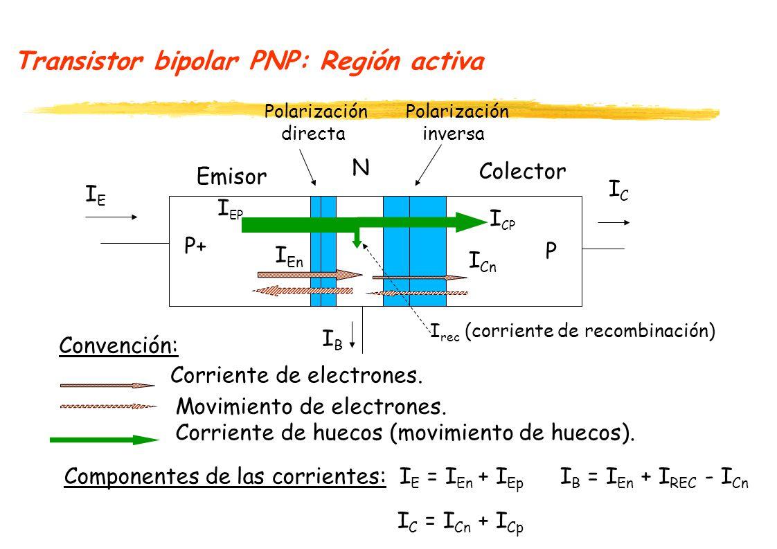 Transistor bipolar PNP: Región activa