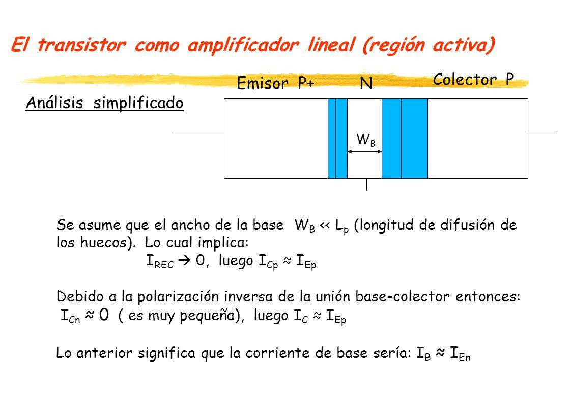 El transistor como amplificador lineal (región activa)