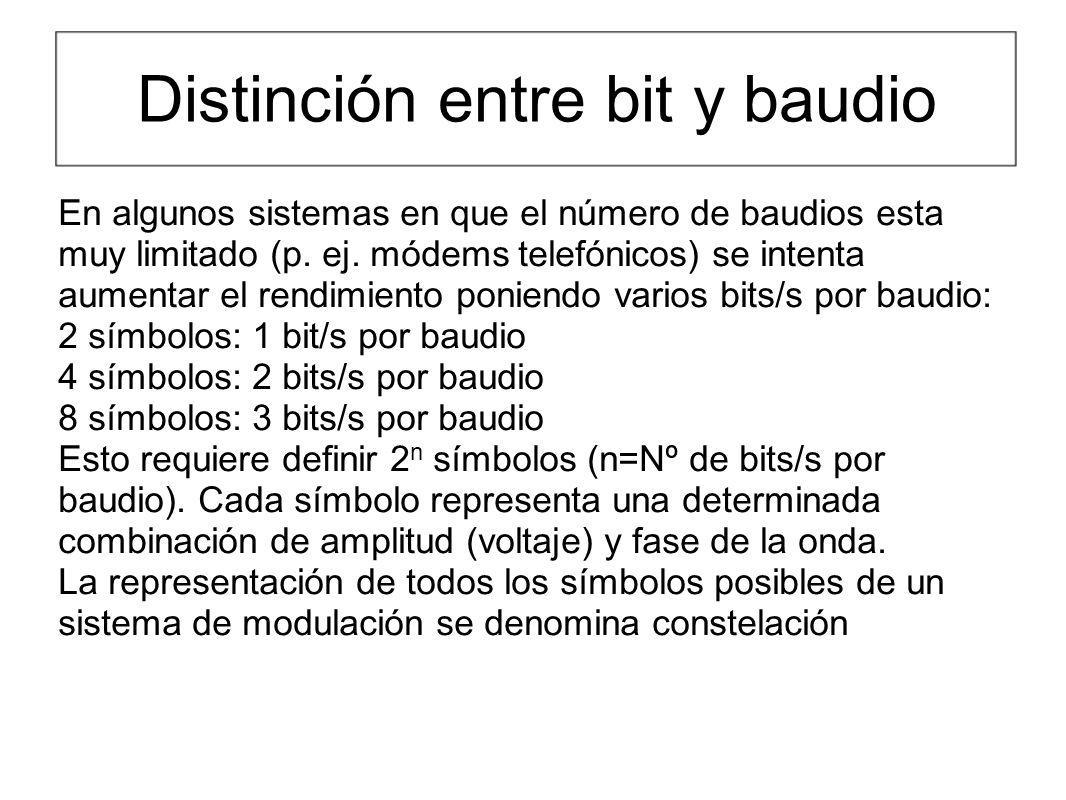 Distinción entre bit y baudio