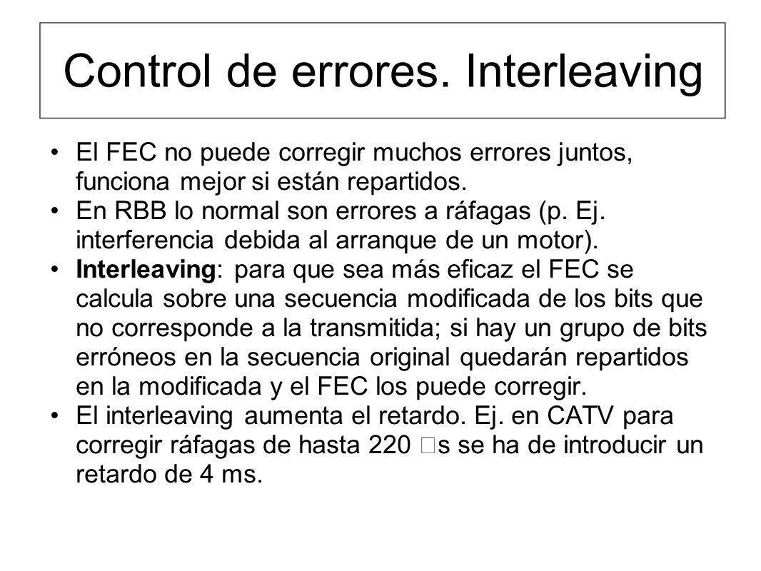 Control de errores. Interleaving