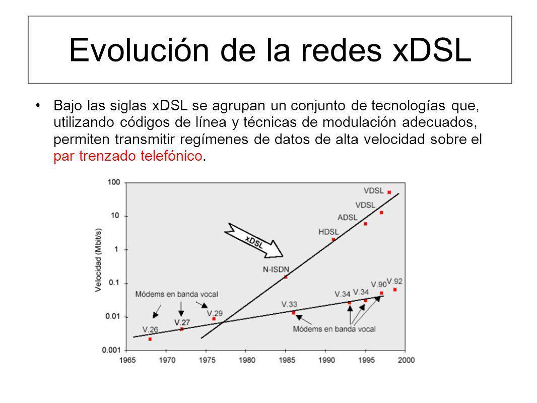 Evolución de la redes xDSL