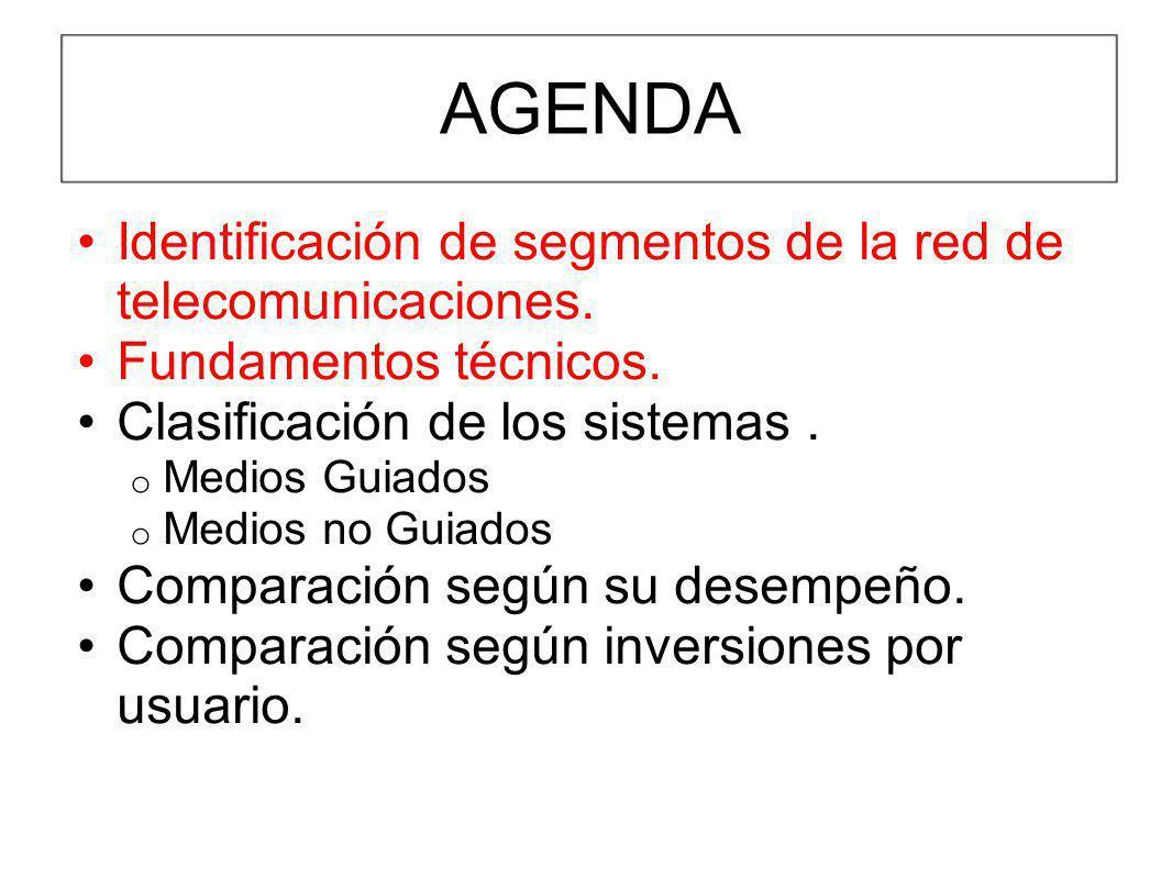 AGENDA Identificación de segmentos de la red de telecomunicaciones.