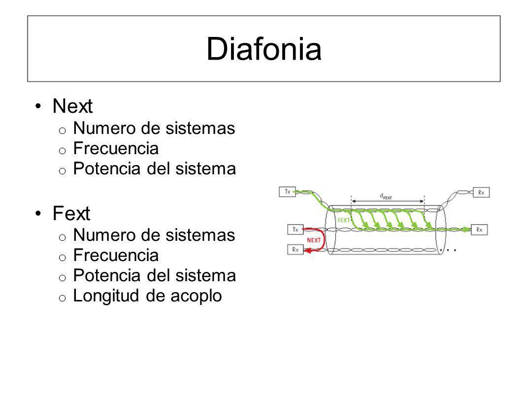 Diafonia Next Fext Numero de sistemas Frecuencia Potencia del sistema