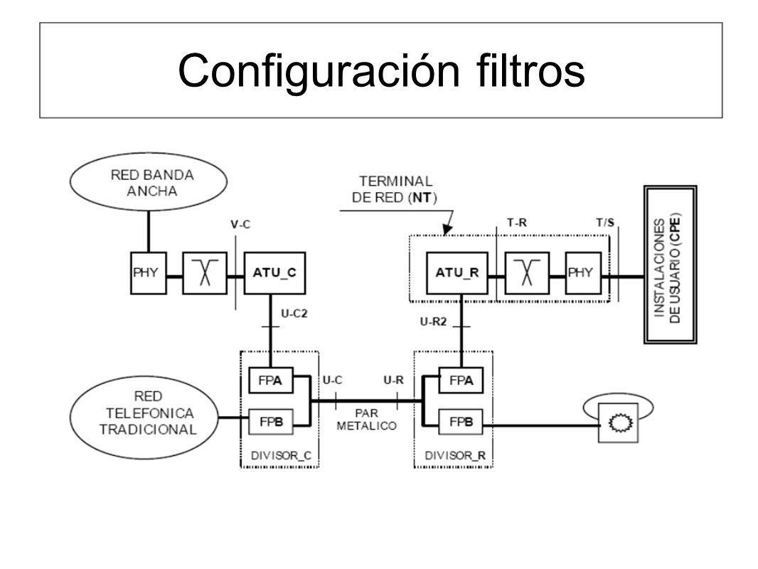 Configuración filtros