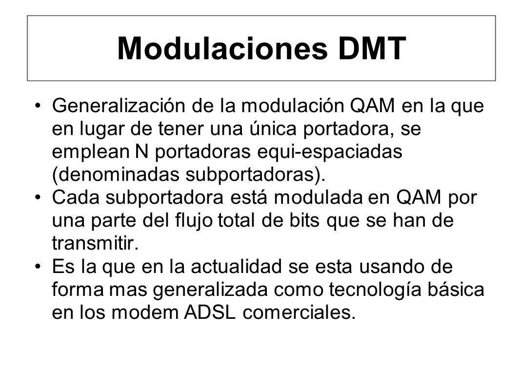 Modulaciones DMT