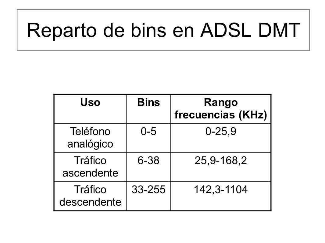 Reparto de bins en ADSL DMT