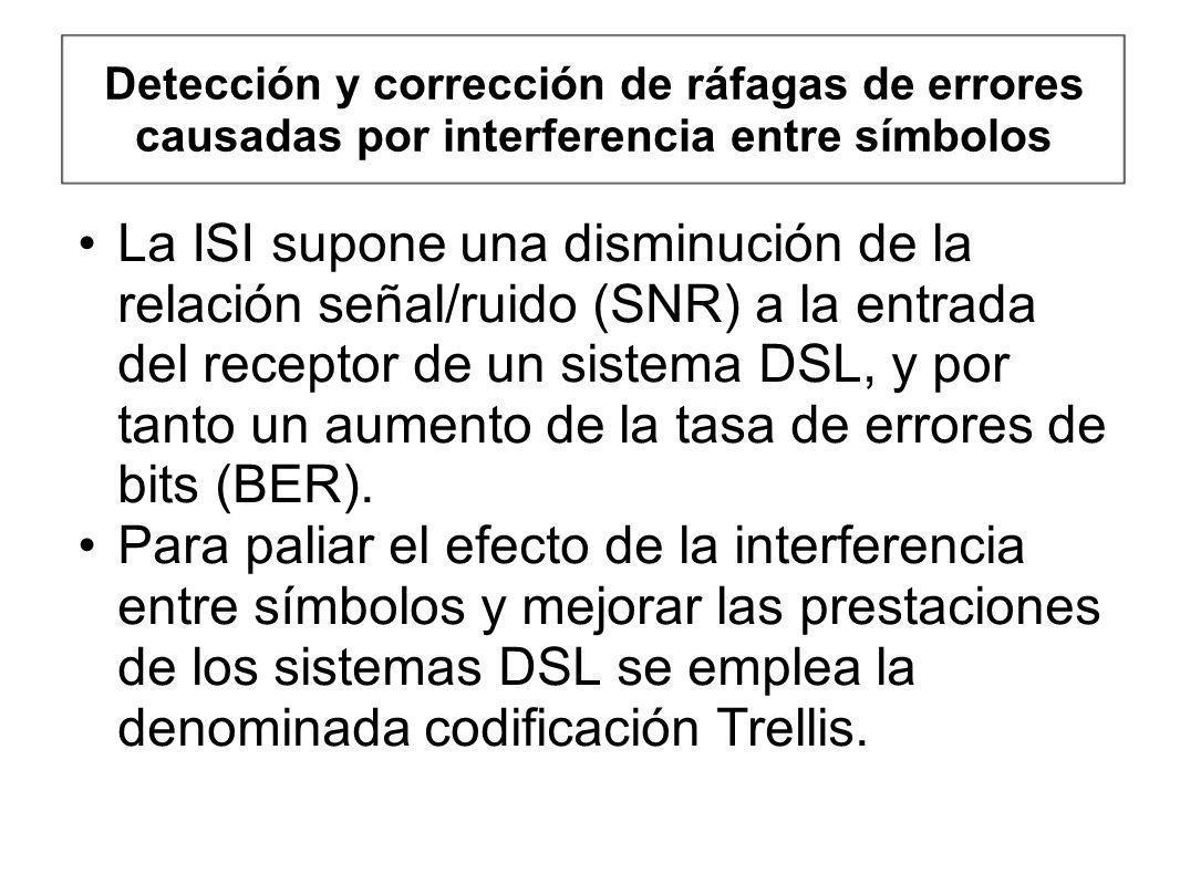 Detección y corrección de ráfagas de errores causadas por interferencia entre símbolos