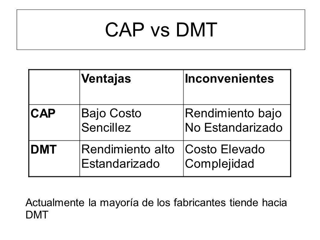 CAP vs DMT Ventajas Inconvenientes CAP Bajo Costo Sencillez
