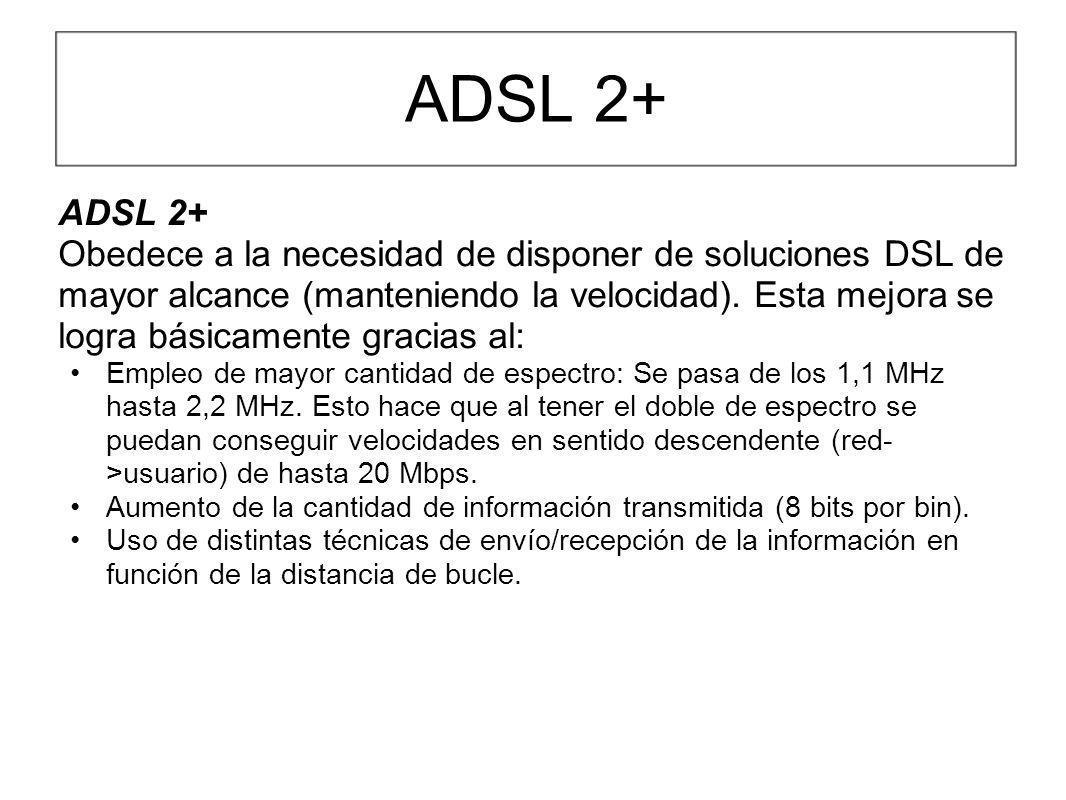 ADSL 2+ ADSL 2+