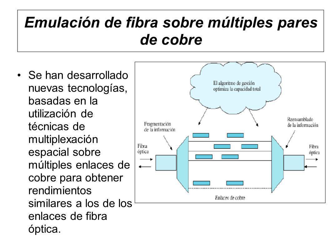 Emulación de fibra sobre múltiples pares de cobre