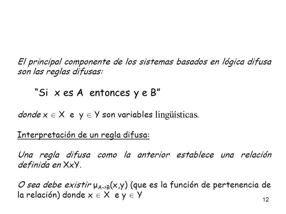 El principal componente de los sistemas basados en lógica difusa son las reglas difusas: