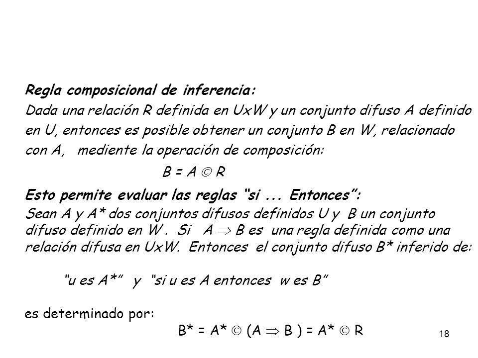 Regla composicional de inferencia: