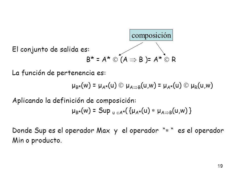 composición El conjunto de salida es: B* = A*  (A  B )= A*  R