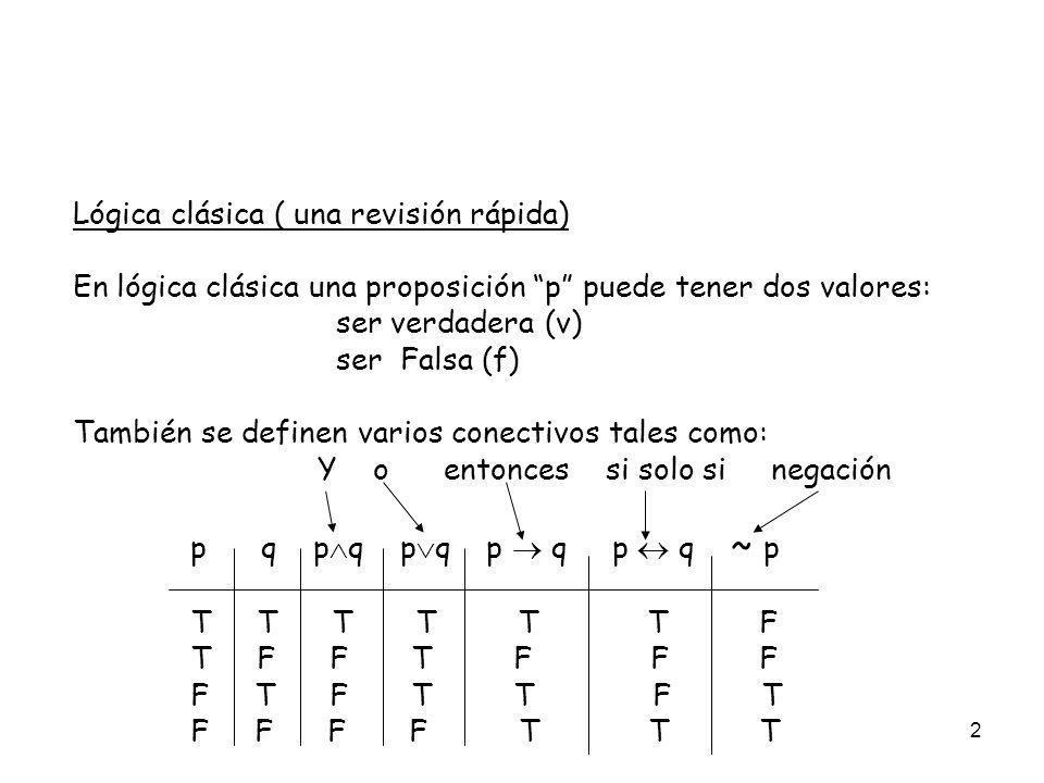 Lógica clásica ( una revisión rápida)