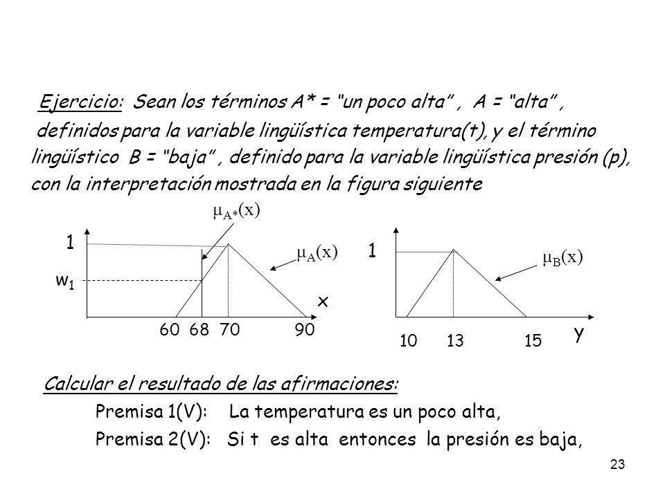 Ejercicio: Sean los términos A* = un poco alta , A = alta ,