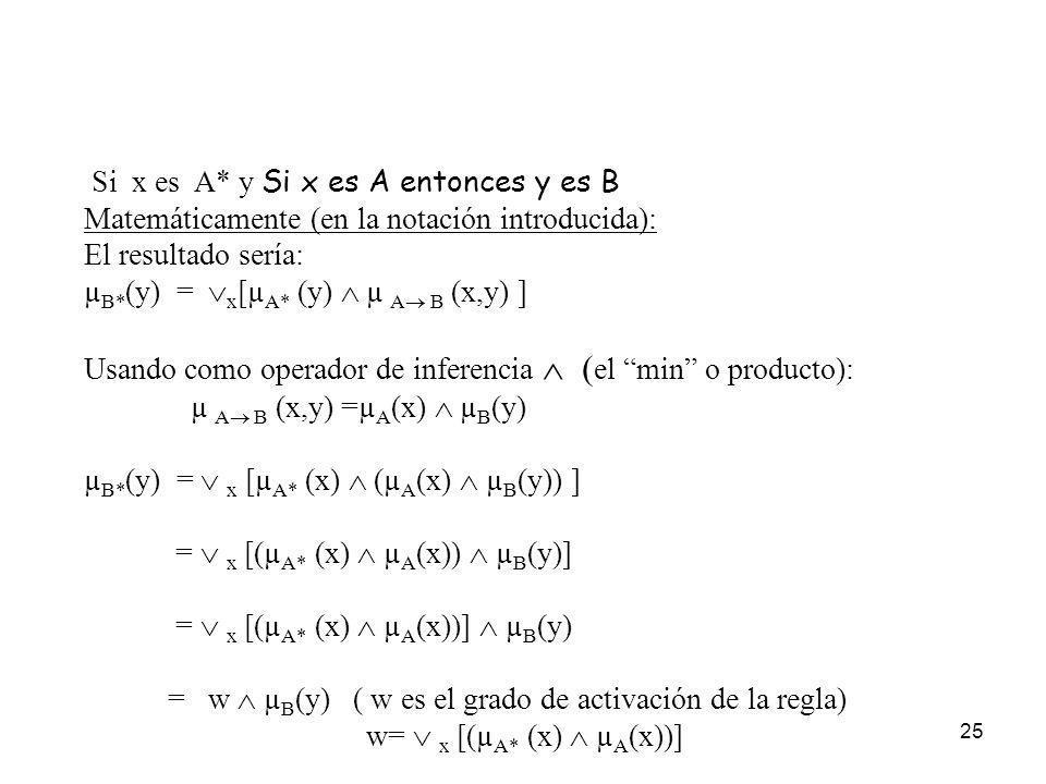 Si x es A* y Si x es A entonces y es B
